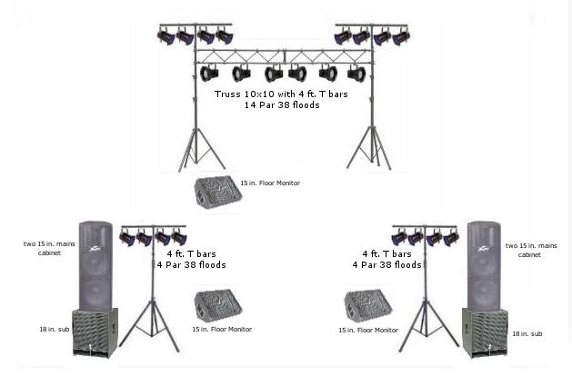 event lighting diagram electrical work wiring diagram u2022 rh aglabs co Portrait Lighting Setup Diagram Photography Diagram